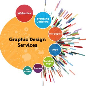 graphic-design-service