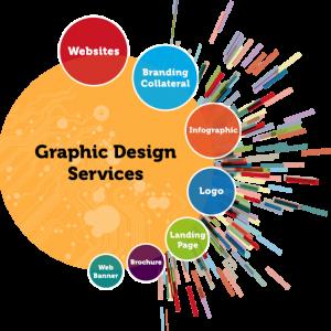 graphic-design-service